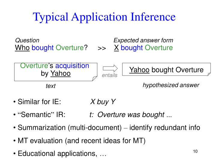 Typical Application Inference