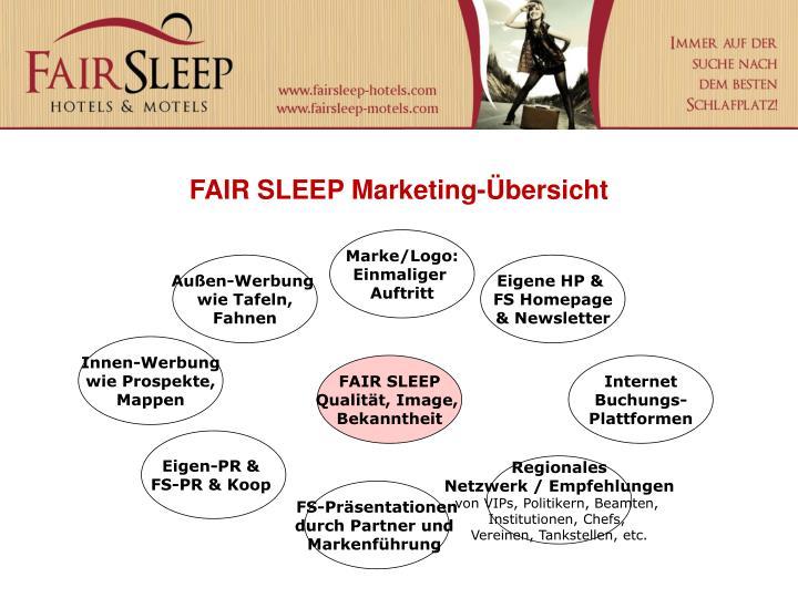 FAIR SLEEP Marketing-Übersicht