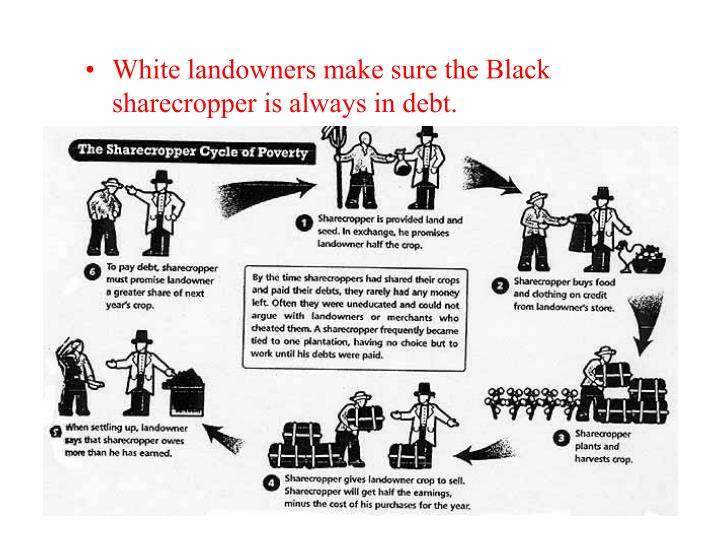 White landowners make sure the Black sharecropper is always in debt.