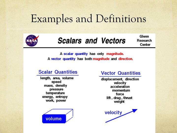 Examples and Definitions
