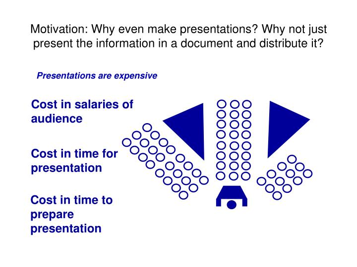 Motivation: Why even make presentations? Why not just present the information in a document and distribute it?