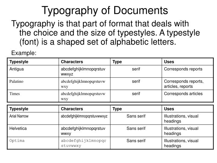 Typography of Documents