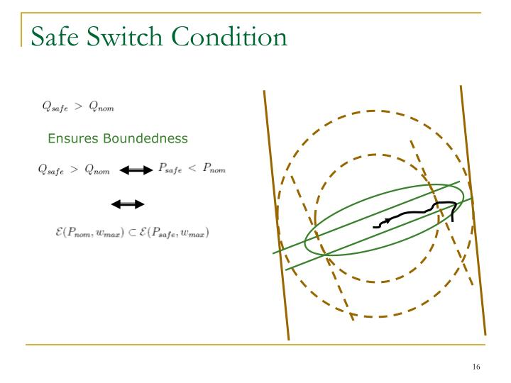 Safe Switch Condition