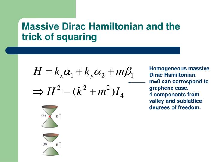 Massive Dirac Hamiltonian and the trick of squaring