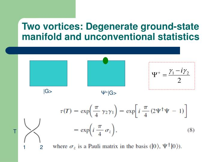 Two vortices: Degenerate ground-state manifold and unconventional statistics
