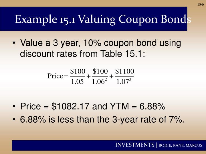 Example 15.1 Valuing Coupon Bonds