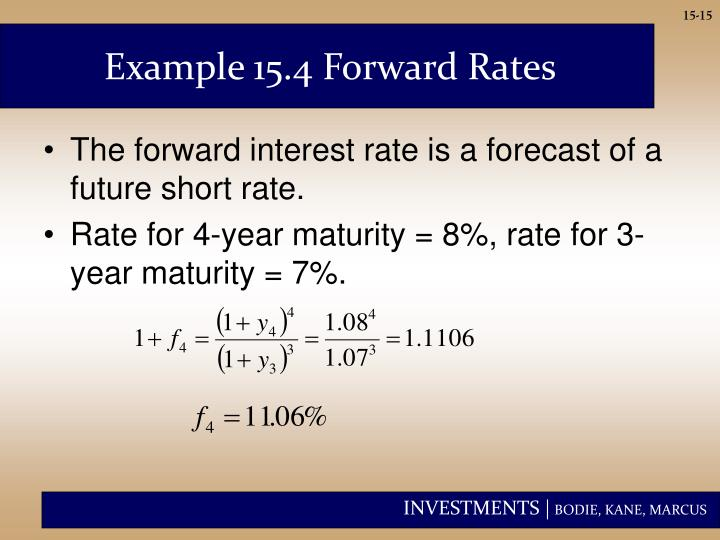 Example 15.4 Forward Rates