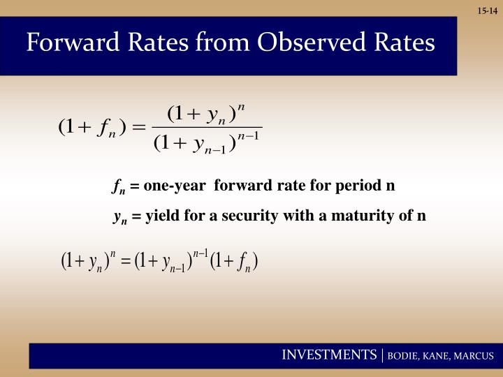 Forward Rates from Observed Rates