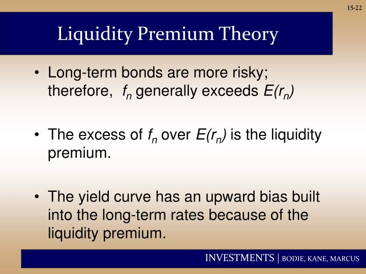 Long-term bonds are more risky; therefore,