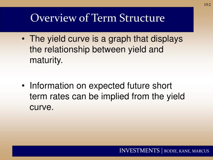 The yield curve is a graph that displays the relationship between yield and maturity.