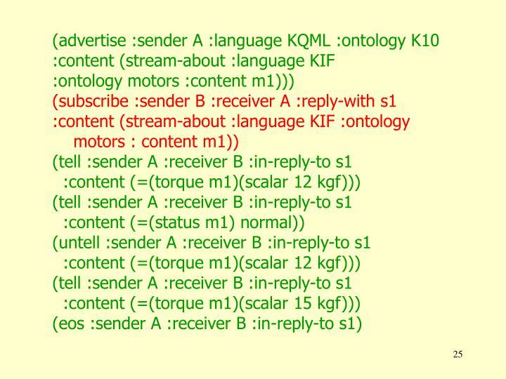 (advertise :sender A :language KQML :ontology K10