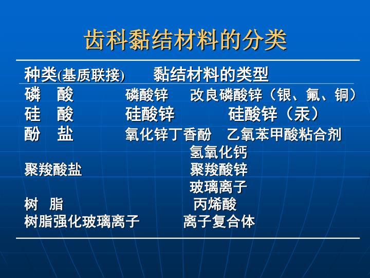 齿科黏结材料的分类
