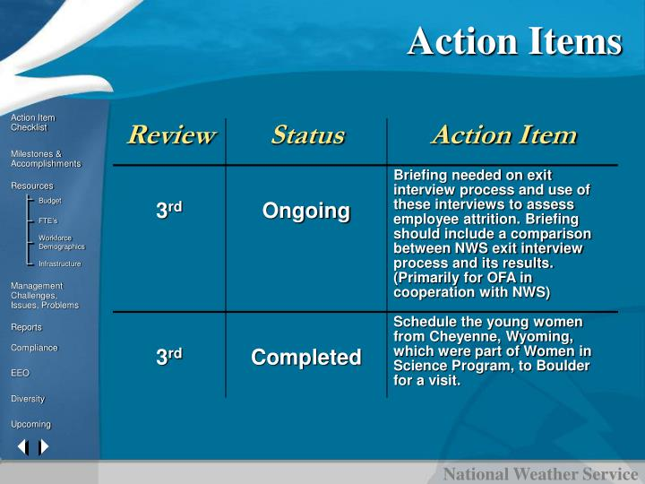 Action items
