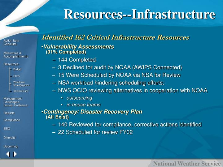 Resources--Infrastructure