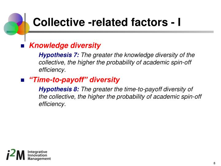 Collective -related factors - I