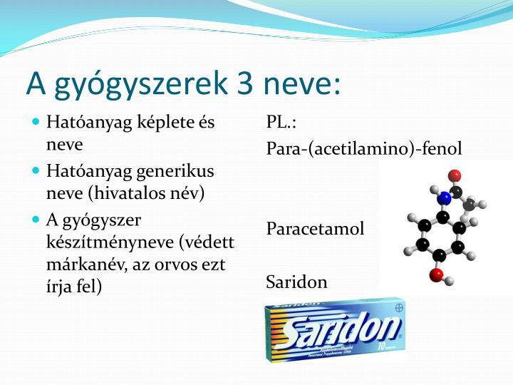 A gyógyszerek 3 neve: