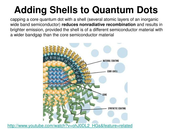 Adding Shells to Quantum Dots