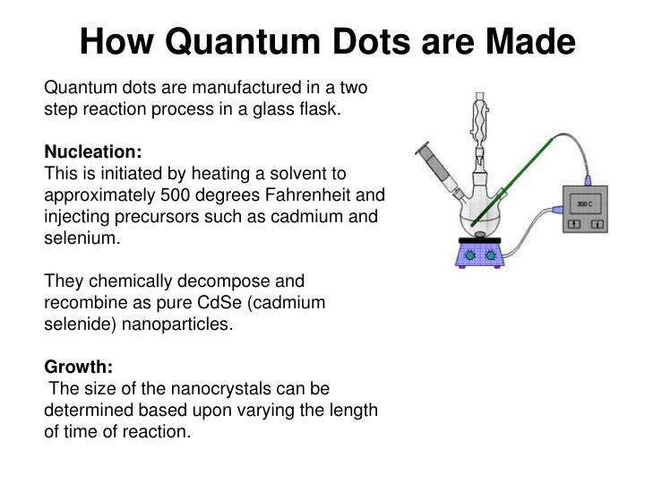 How Quantum Dots are Made