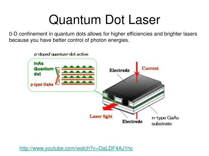 Quantum Dot Laser