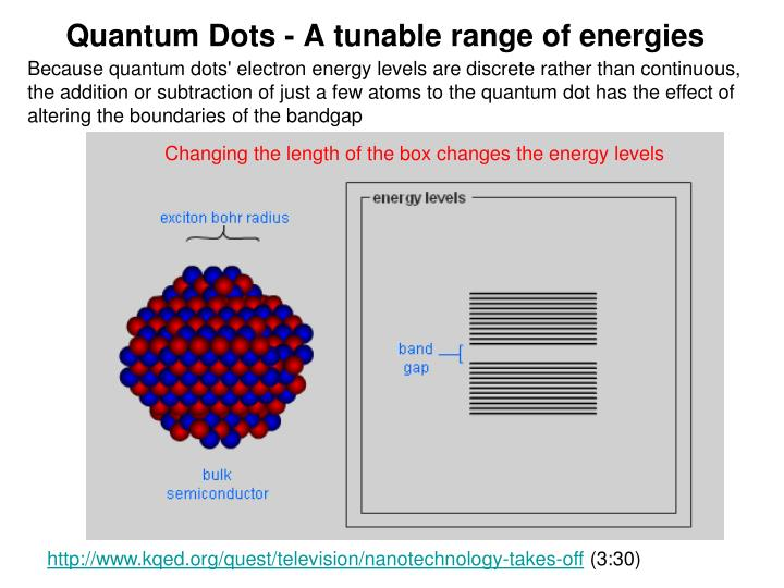 Quantum Dots - A tunable range of energies