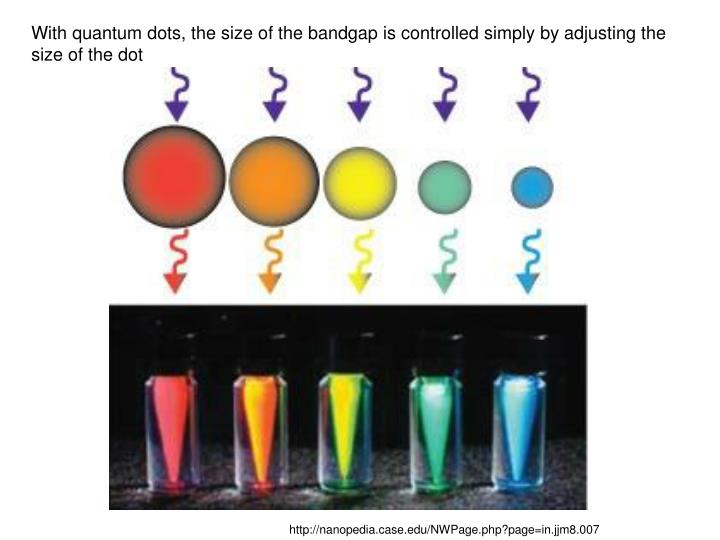 With quantum dots, the size of the bandgap is controlled simply by adjusting the size of the dot