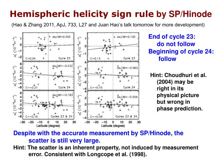 Hemispheric helicity sign rule