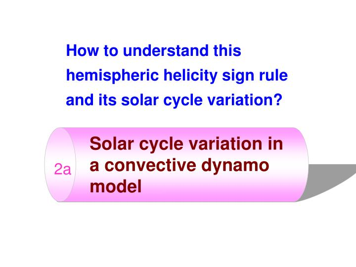 How to understand this hemispheric helicity sign rule and its solar cycle variation?