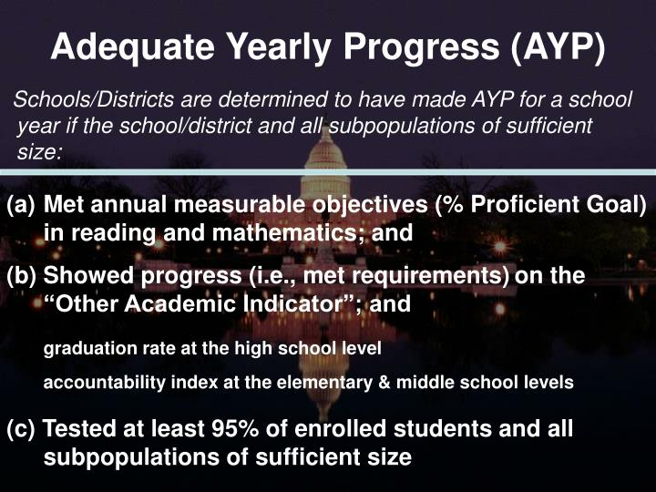 Adequate yearly progress ayp
