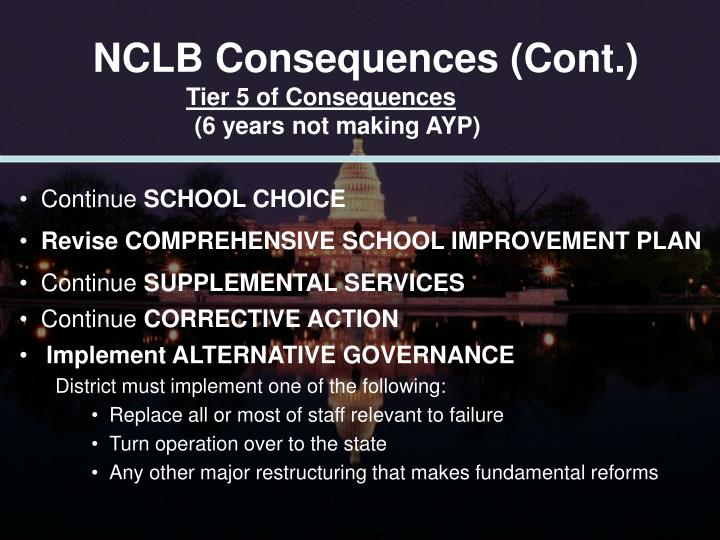 NCLB Consequences (Cont.)
