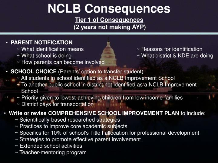 NCLB Consequences