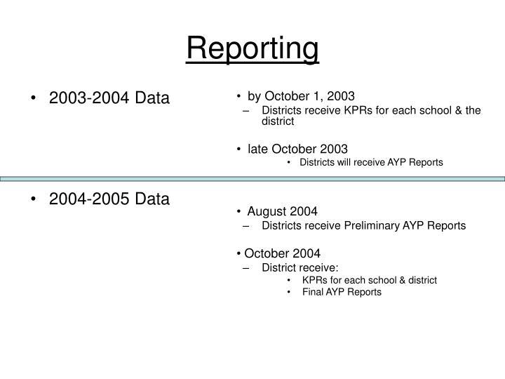 2003-2004 Data