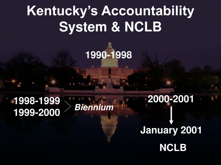 Kentucky's Accountability System & NCLB