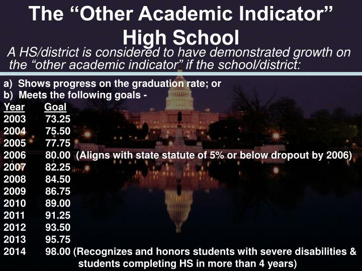 "The ""Other Academic Indicator"""