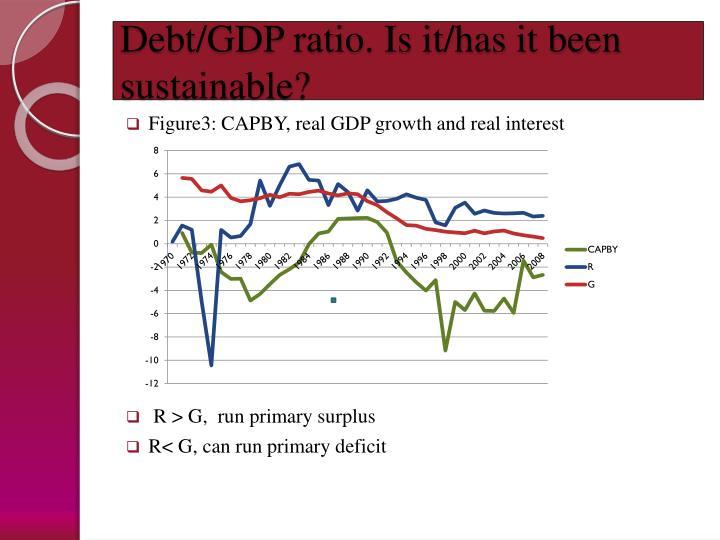 Debt/GDP ratio. Is it/has it been sustainable?