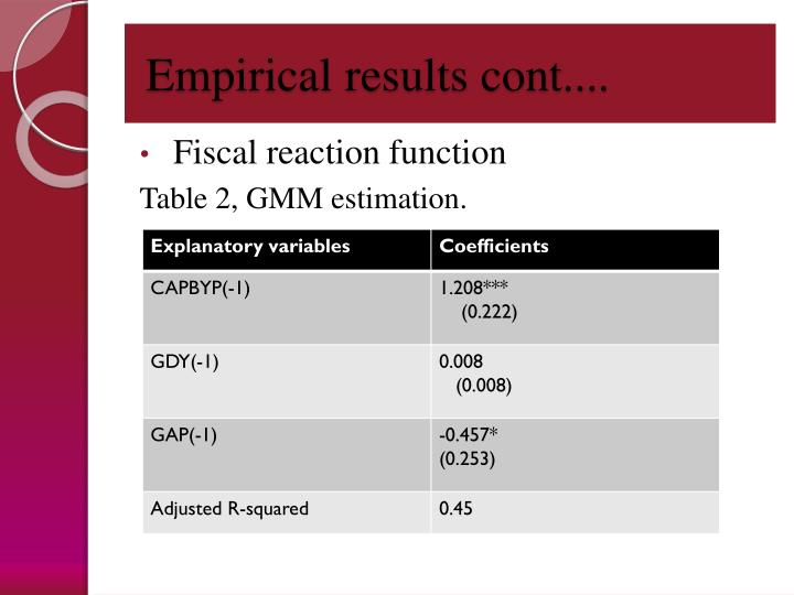 Empirical results cont....