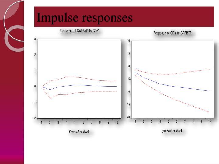 Impulse responses