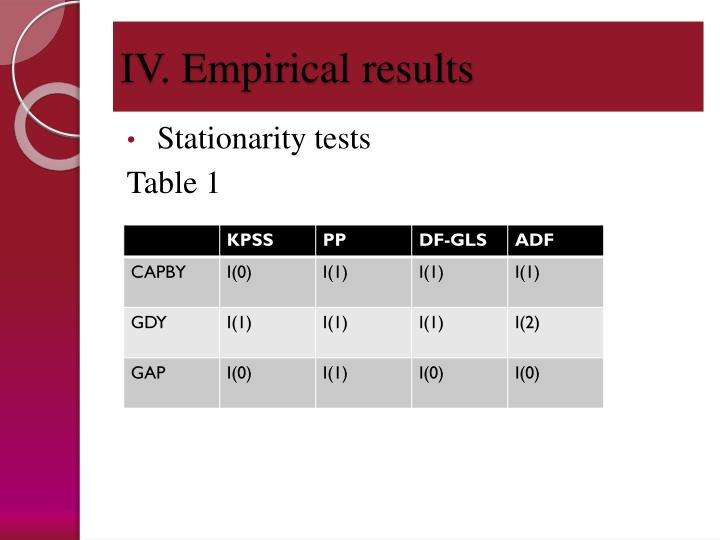IV. Empirical results