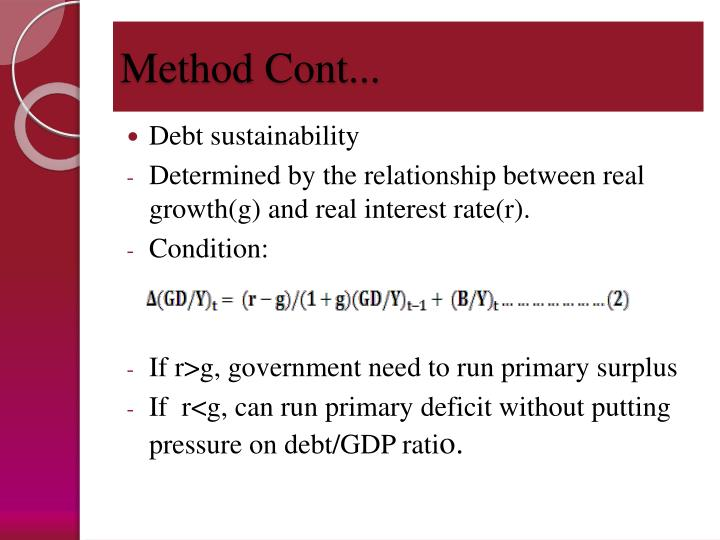 Method Cont...