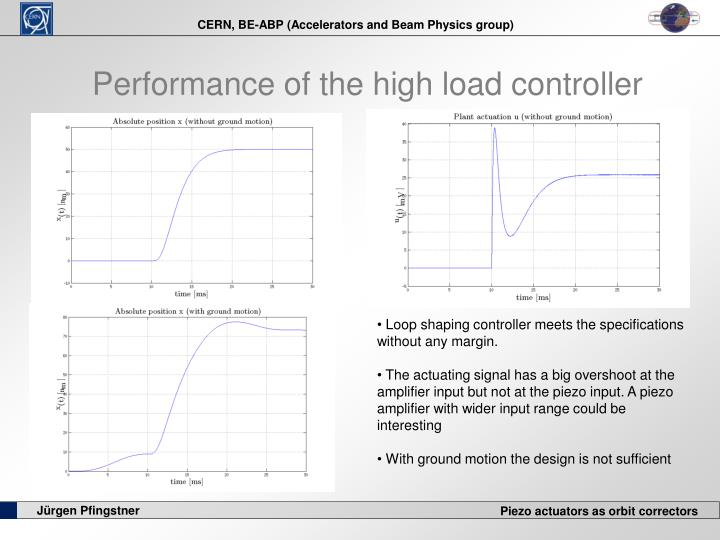 Performance of the high load controller