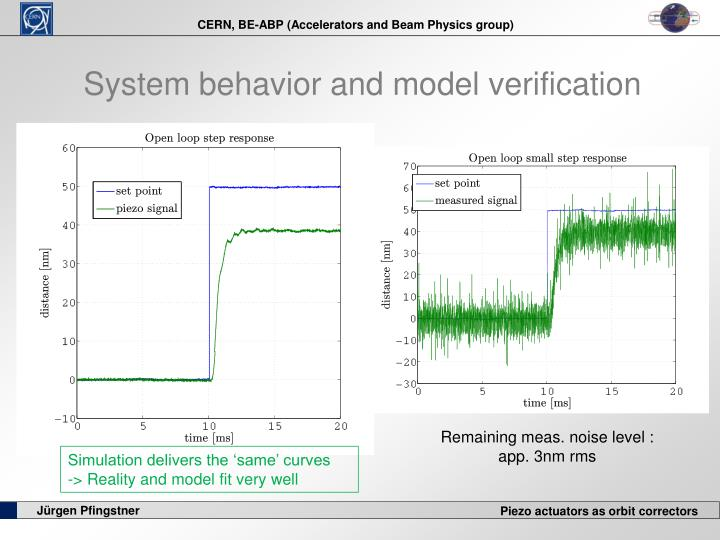 System behavior and model verification