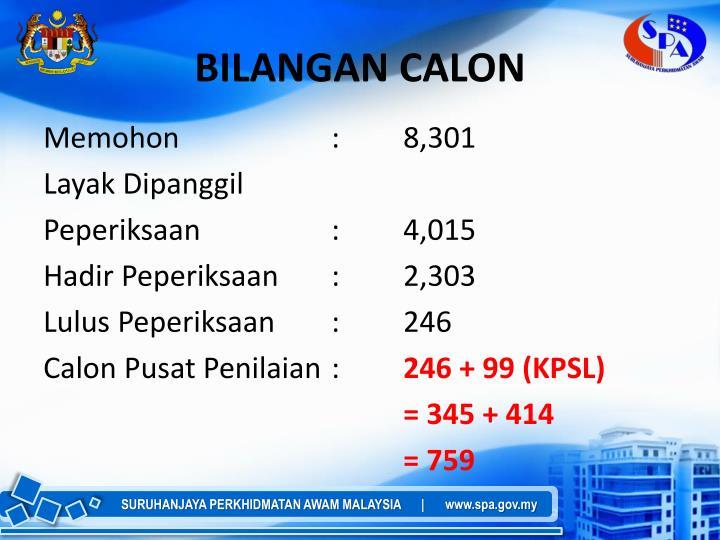 BILANGAN CALON