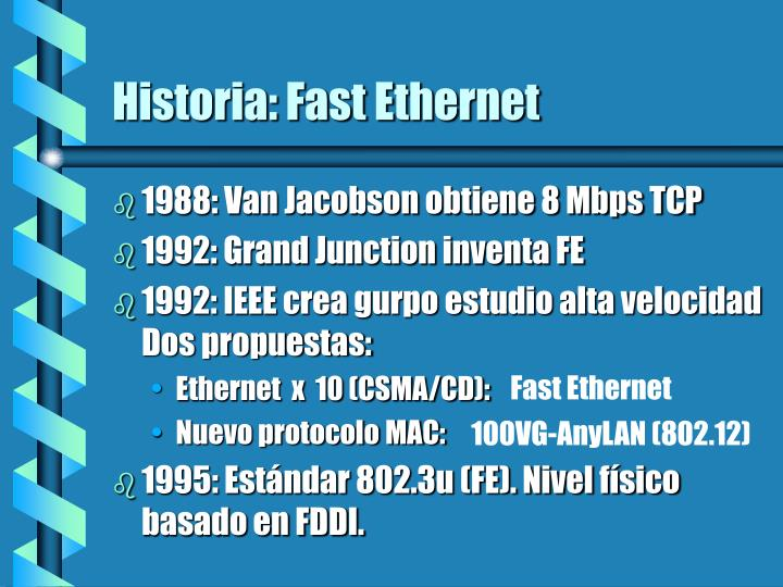Historia: Fast Ethernet