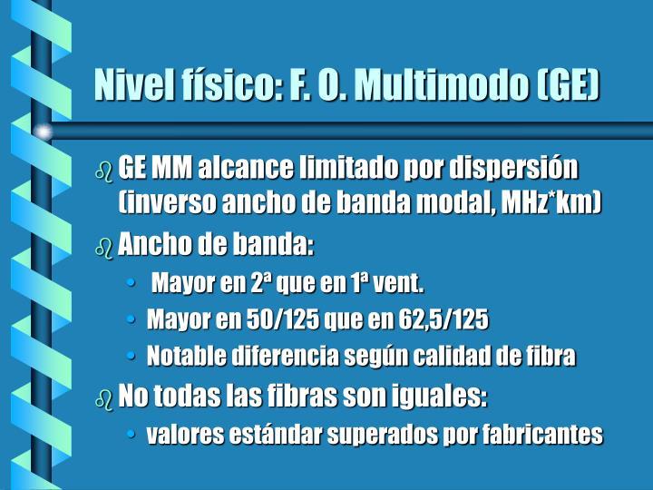 Nivel físico: F. O. Multimodo (GE)