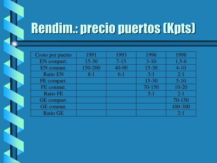 Rendim.: precio puertos (Kpts)