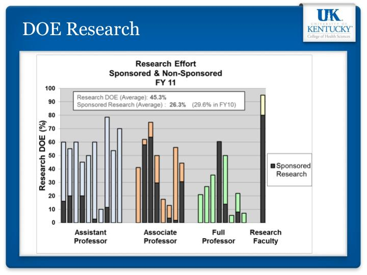DOE Research