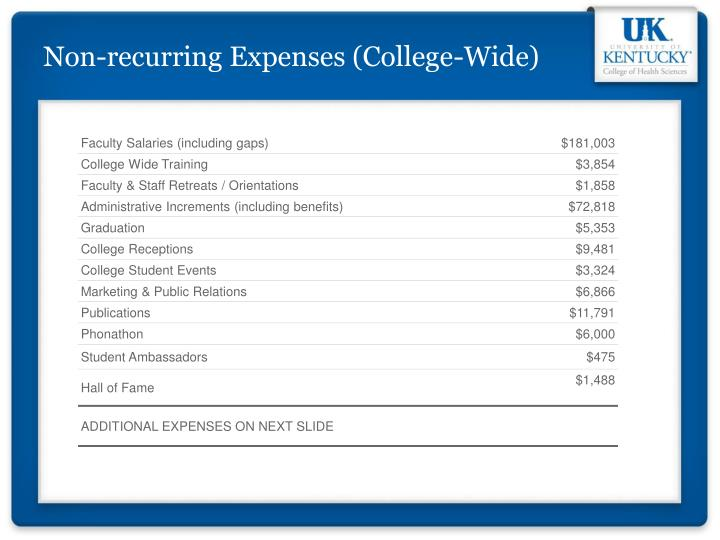 Non-recurring Expenses (College-Wide)
