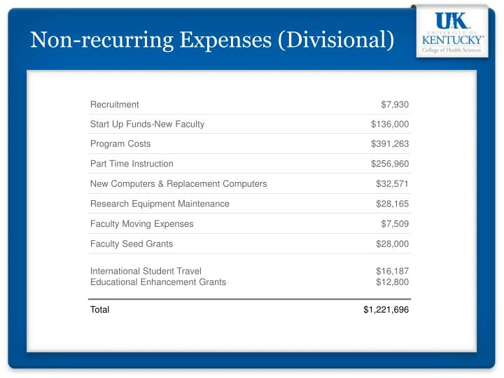 Non-recurring Expenses (Divisional)