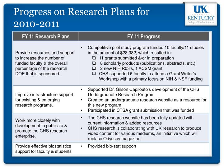 Progress on Research Plans for  2010-2011