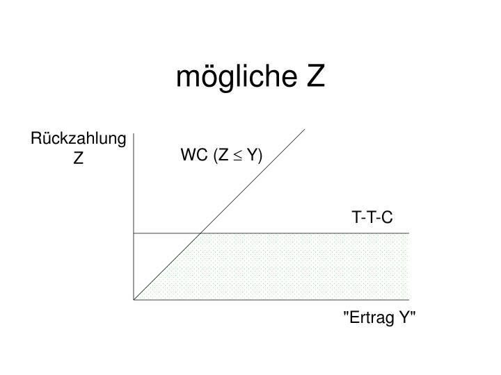 mögliche Z