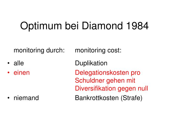 Optimum bei Diamond 1984